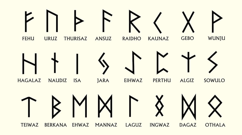 Elenco rune intramundi