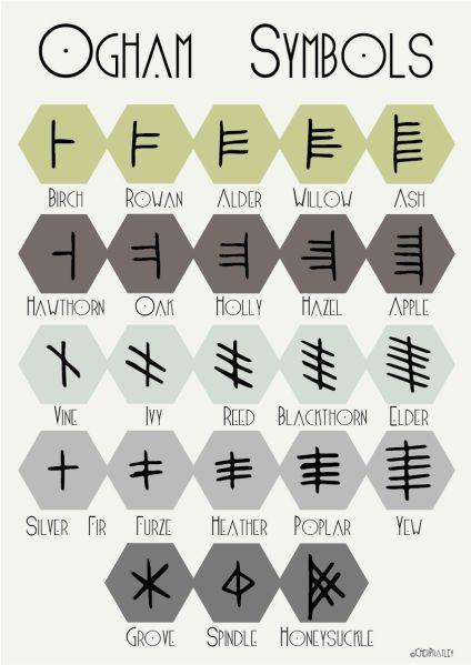 Ogham alfabeto intramundi