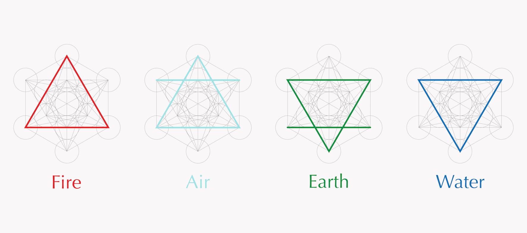 quattro elementi simboli